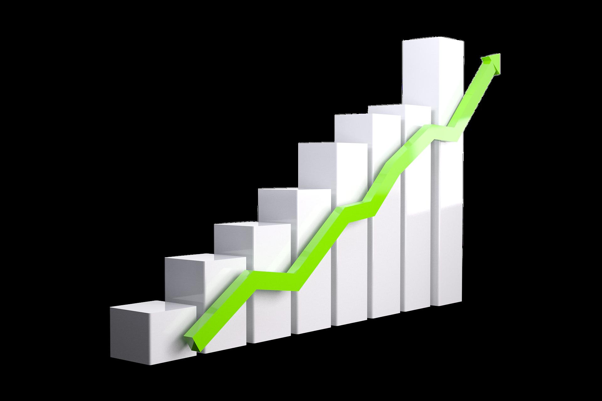 Zinsen steigen - Finanzierung 4 You